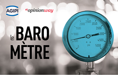 Carousel Barometre